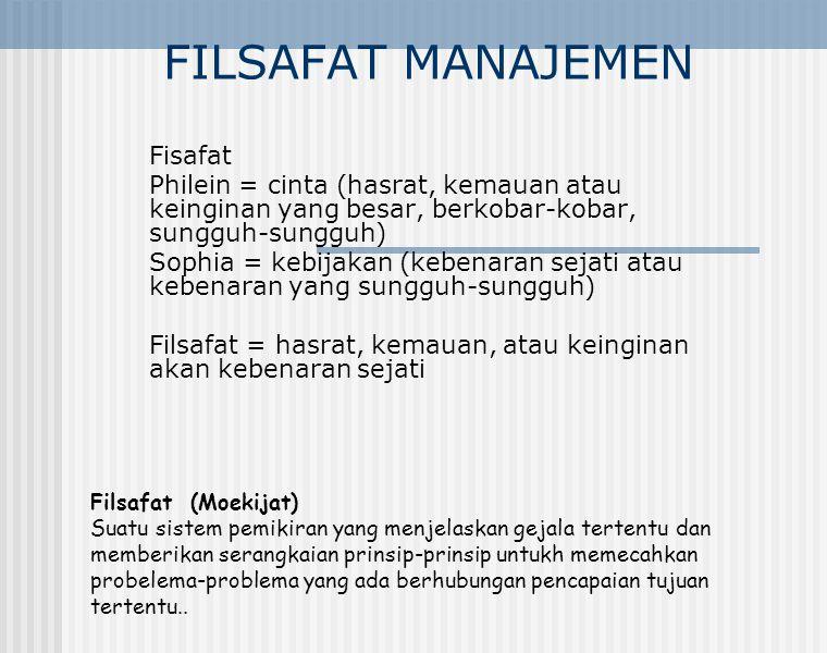 FILSAFAT MANAJEMEN Fisafat