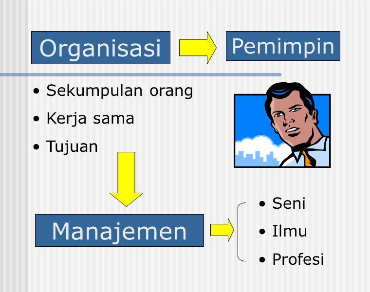 Organisasi Manajemen Pemimpin Sekumpulan orang Kerja sama Tujuan Seni