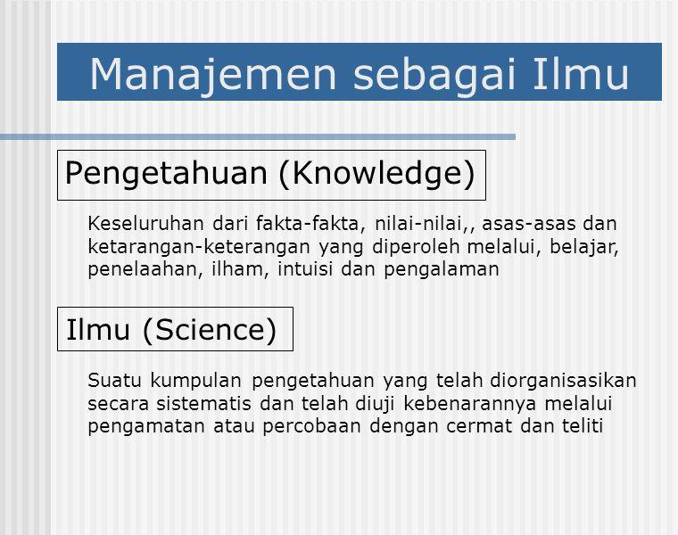 Manajemen sebagai Ilmu