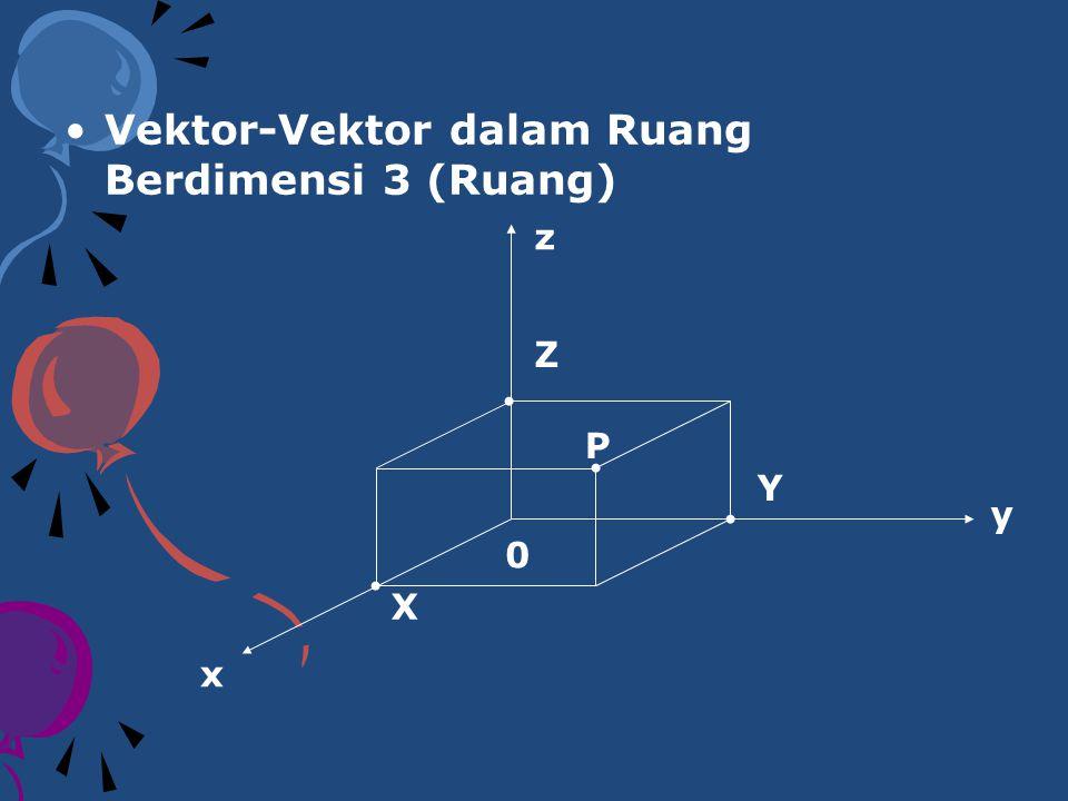 Vektor-Vektor dalam Ruang Berdimensi 3 (Ruang)