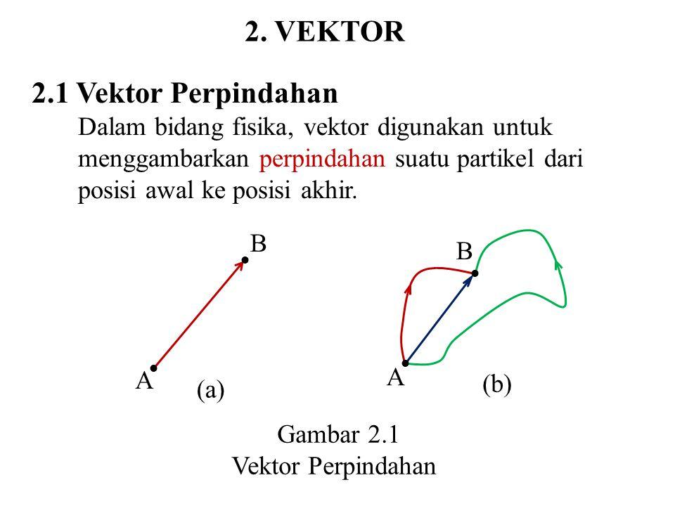 2. VEKTOR 2.1 Vektor Perpindahan B
