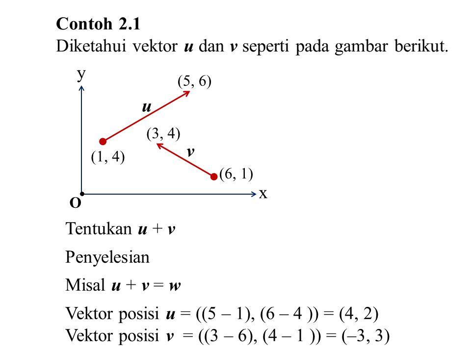 Diketahui vektor u dan v seperti pada gambar berikut.