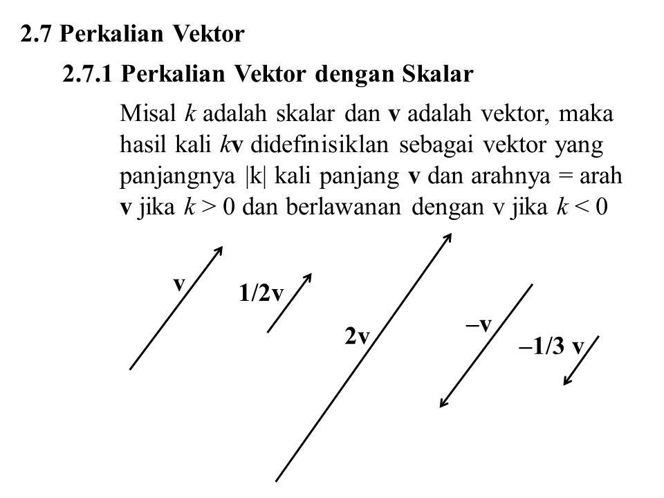 2.7 Perkalian Vektor 2.7.1 Perkalian Vektor dengan Skalar.