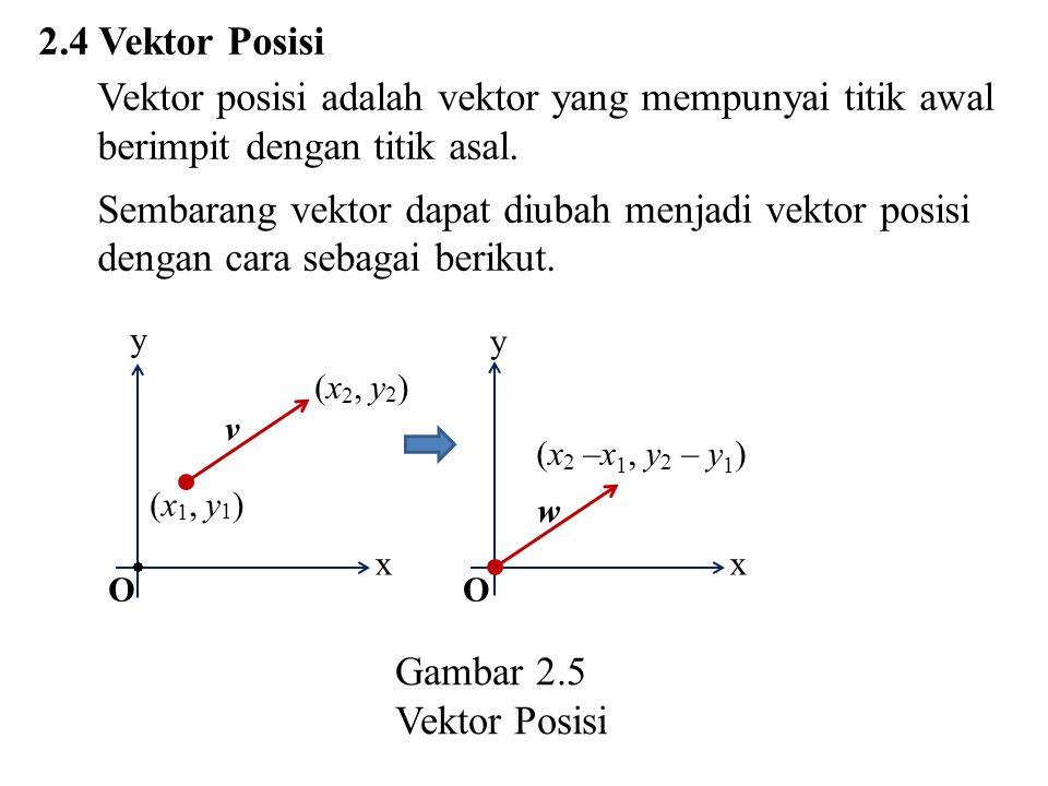 2.4 Vektor Posisi Vektor posisi adalah vektor yang mempunyai titik awal berimpit dengan titik asal.