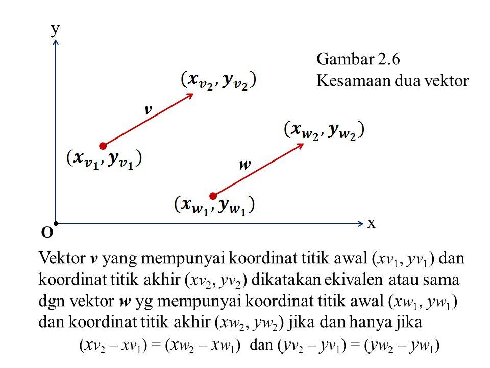 y v w x Gambar 2.6 Kesamaan dua vektor