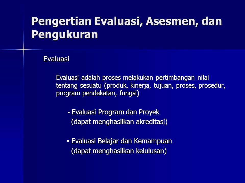 Pengertian Evaluasi, Asesmen, dan Pengukuran