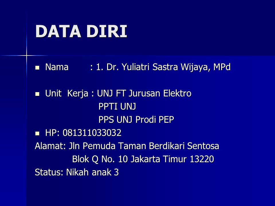 DATA DIRI Nama : 1. Dr. Yuliatri Sastra Wijaya, MPd