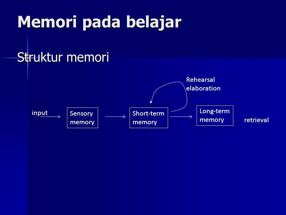 Memori pada belajar Struktur memori Rehearsal elaboration Long-term