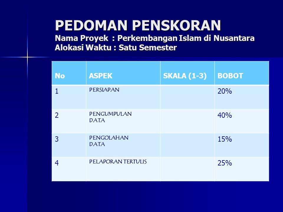PEDOMAN PENSKORAN Nama Proyek : Perkembangan Islam di Nusantara Alokasi Waktu : Satu Semester