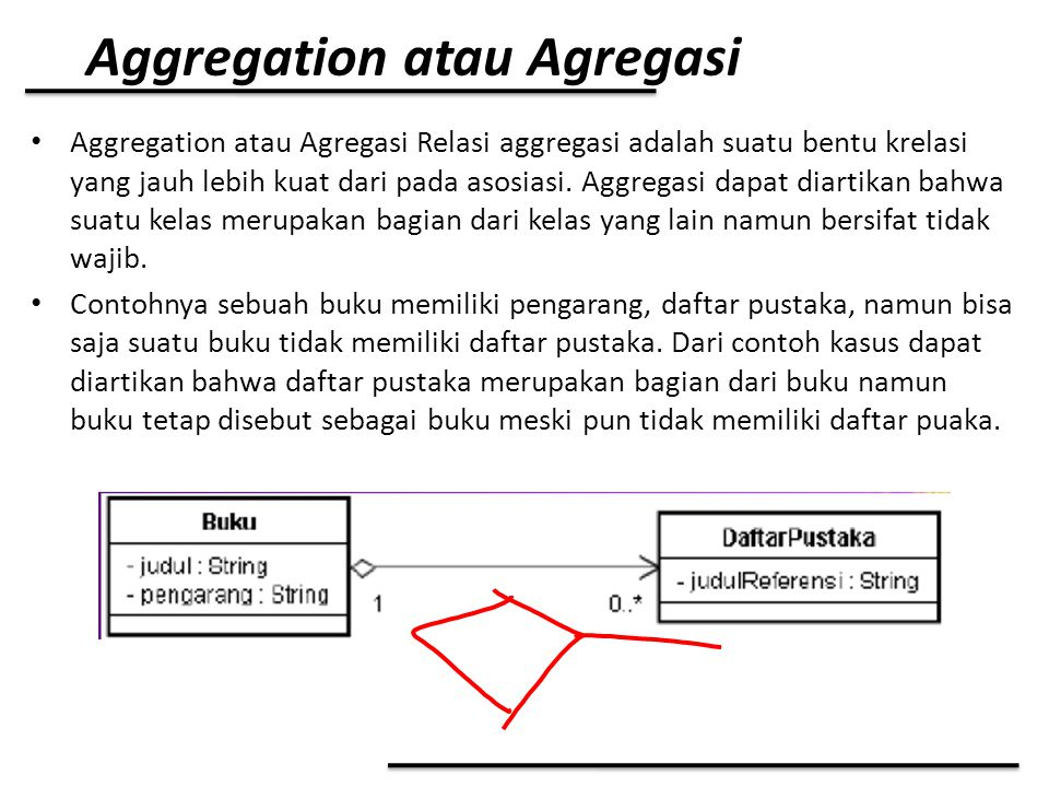 Aggregation atau Agregasi