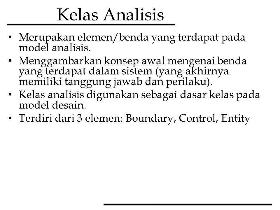 Kelas Analisis Merupakan elemen/benda yang terdapat pada model analisis.