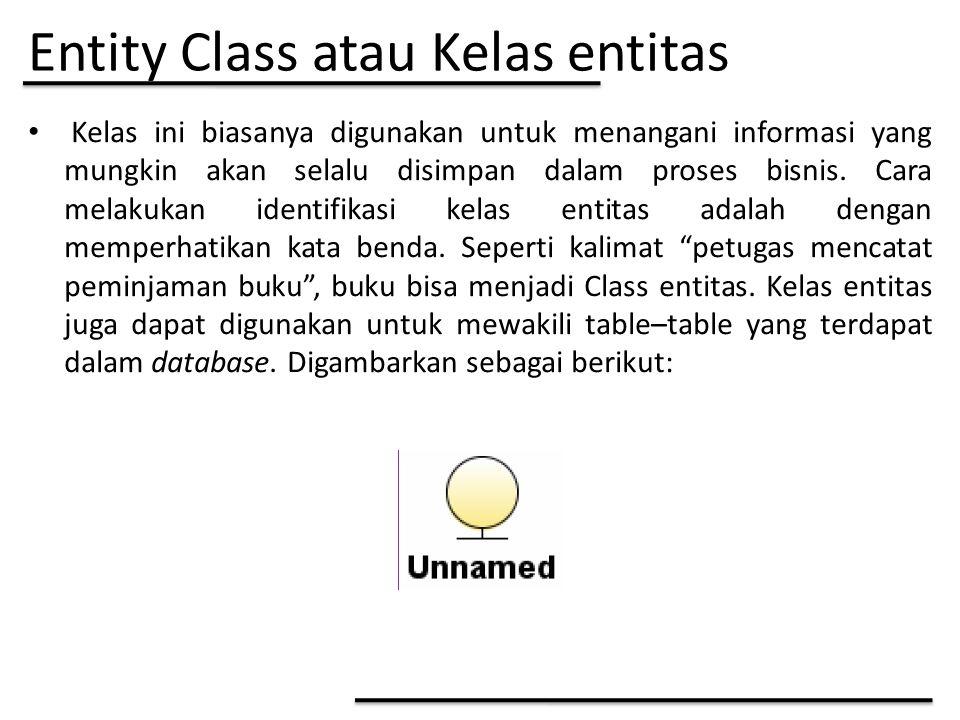 Entity Class atau Kelas entitas