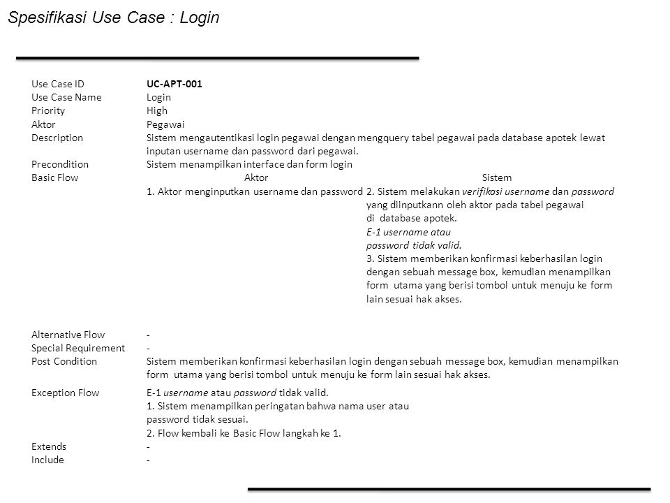 Spesifikasi Use Case : Login
