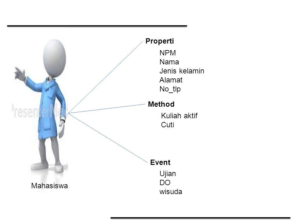 Properti NPM. Nama. Jenis kelamin. Alamat. No_tlp. Method. Kuliah aktif. Cuti. Event. Ujian.