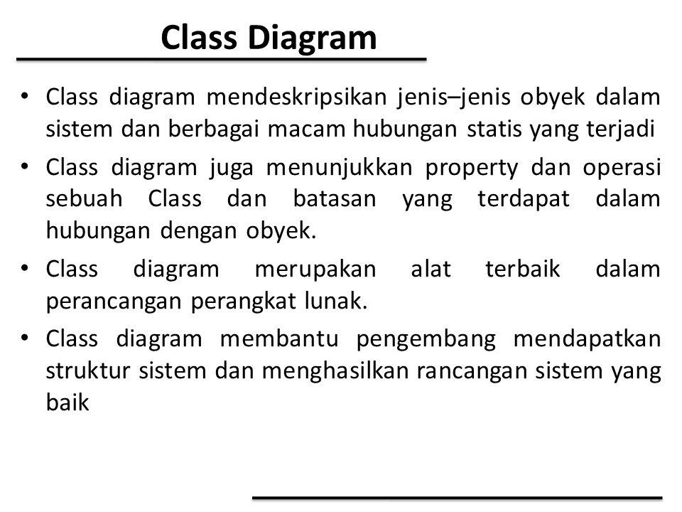 Class Diagram Class diagram mendeskripsikan jenis–jenis obyek dalam sistem dan berbagai macam hubungan statis yang terjadi.