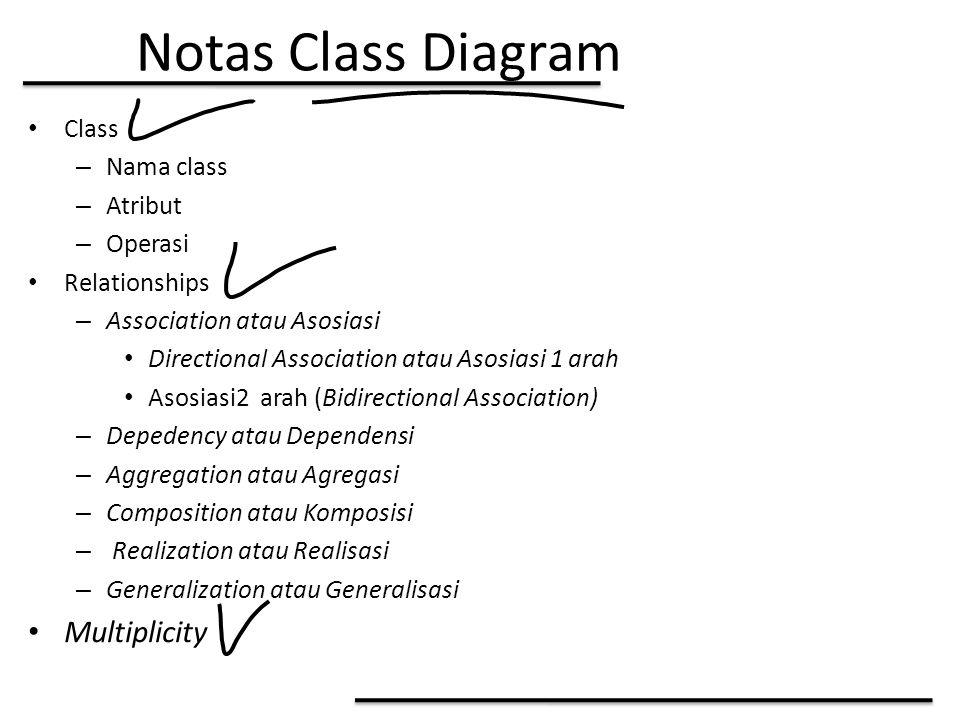 Notas Class Diagram Multiplicity Class Nama class Atribut Operasi