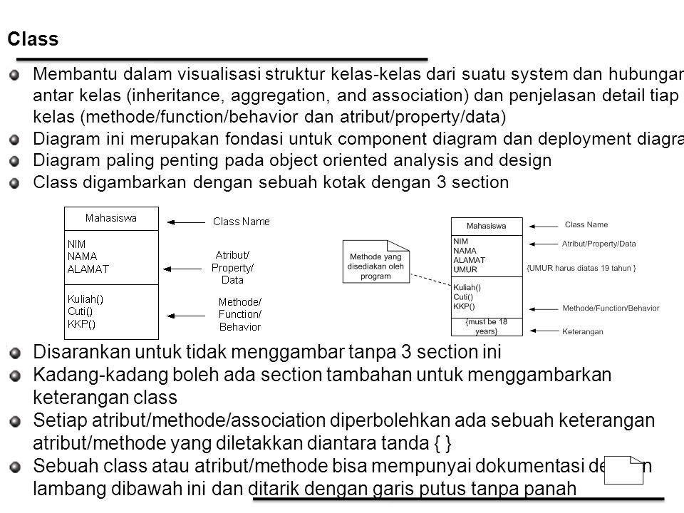 Disarankan untuk tidak menggambar tanpa 3 section ini