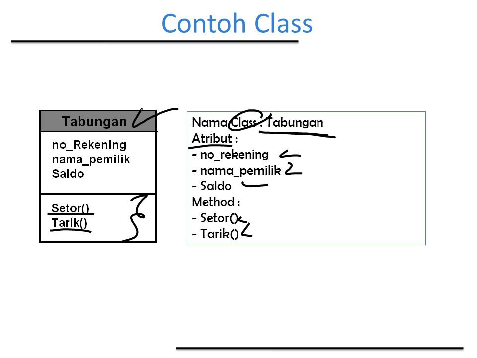 Contoh Class Nama Class : Tabungan Atribut : no_rekening nama_pemilik