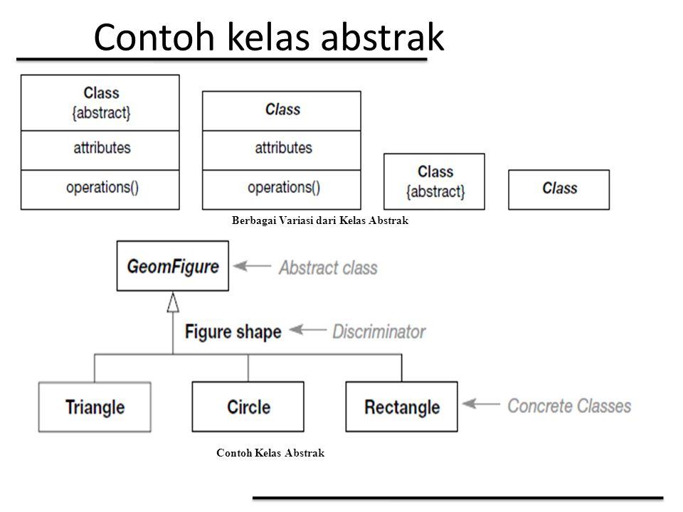 Berbagai Variasi dari Kelas Abstrak