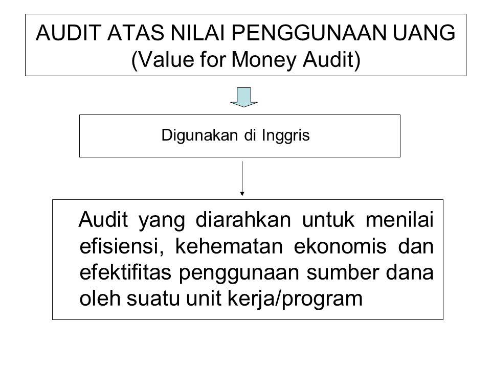 AUDIT ATAS NILAI PENGGUNAAN UANG (Value for Money Audit)