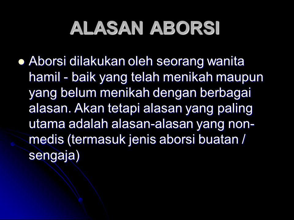 ALASAN ABORSI