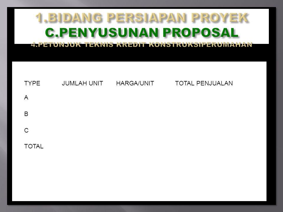 1. BIDANG PERSIAPAN PROYEK C. PENYUSUNAN PROPOSAL 4