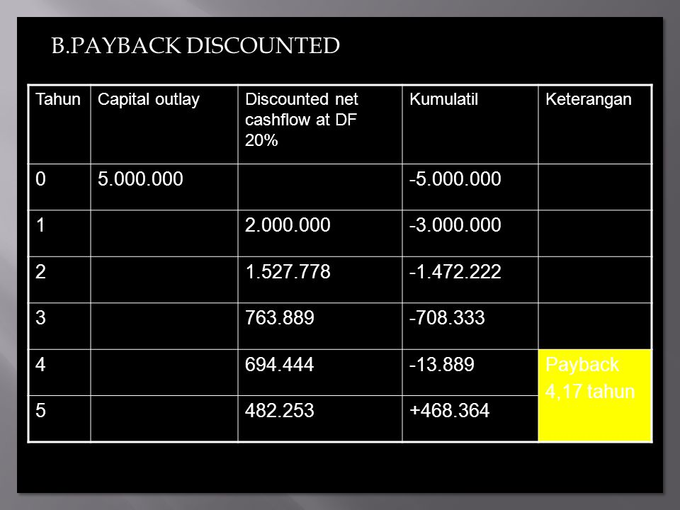 B.PAYBACK DISCOUNTED 5.000.000 -5.000.000 1 2.000.000 -3.000.000 2