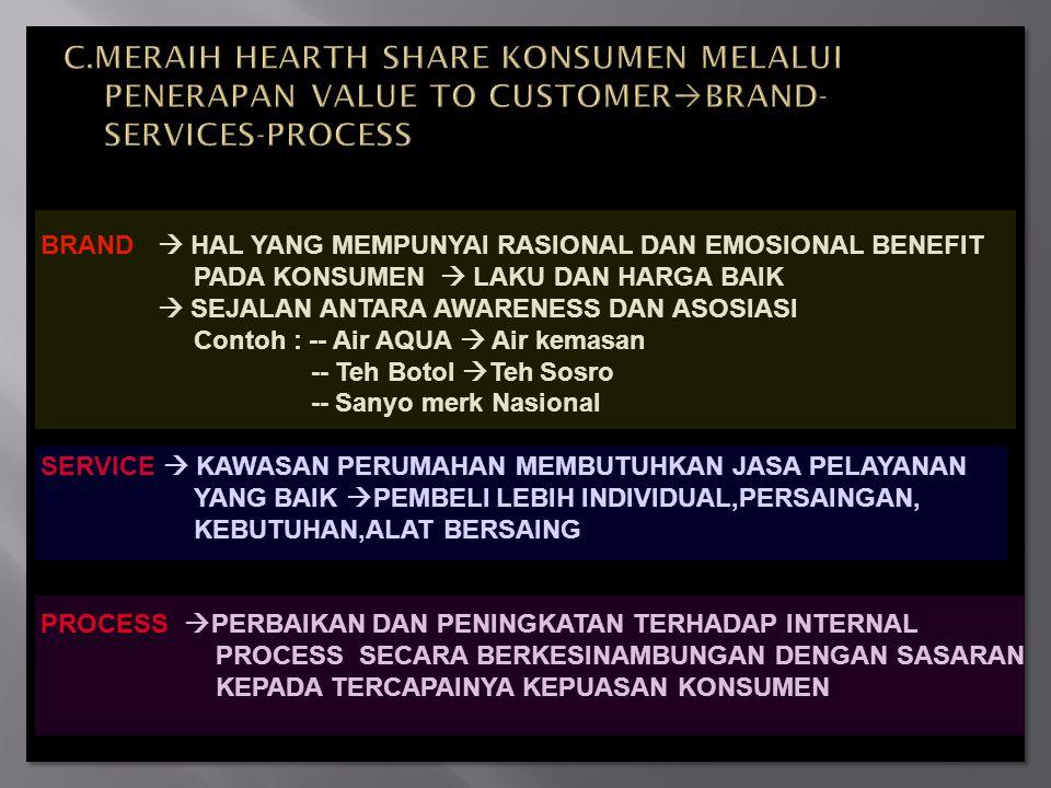 C.MERAIH HEARTH SHARE KONSUMEN MELALUI PENERAPAN VALUE TO CUSTOMERBRAND- SERVICES-PROCESS