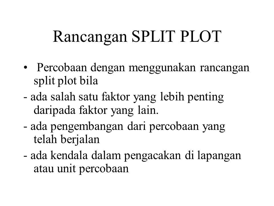 Rancangan SPLIT PLOT Percobaan dengan menggunakan rancangan split plot bila. - ada salah satu faktor yang lebih penting daripada faktor yang lain.