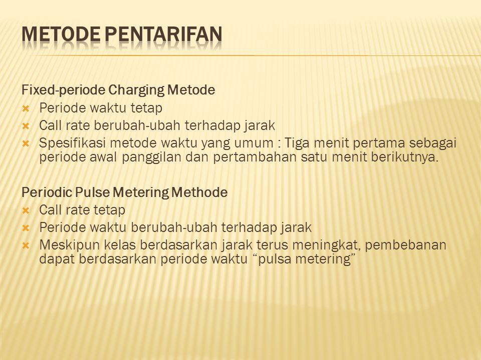 Metode Pentarifan Fixed-periode Charging Metode Periode waktu tetap