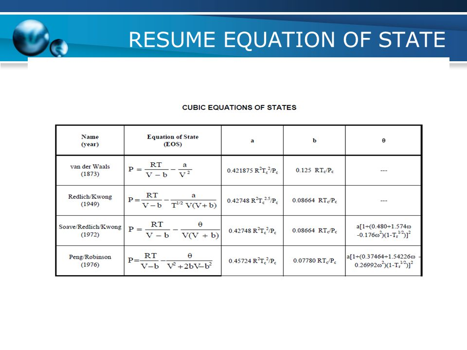 RESUME EQUATION OF STATE