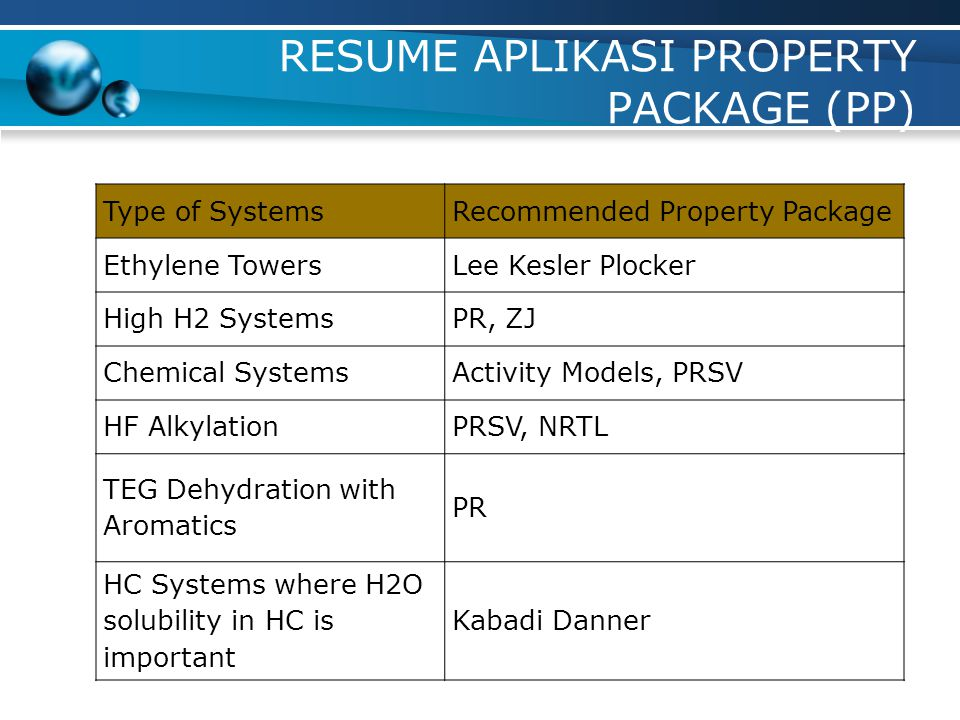 RESUME APLIKASI PROPERTY PACKAGE (PP)