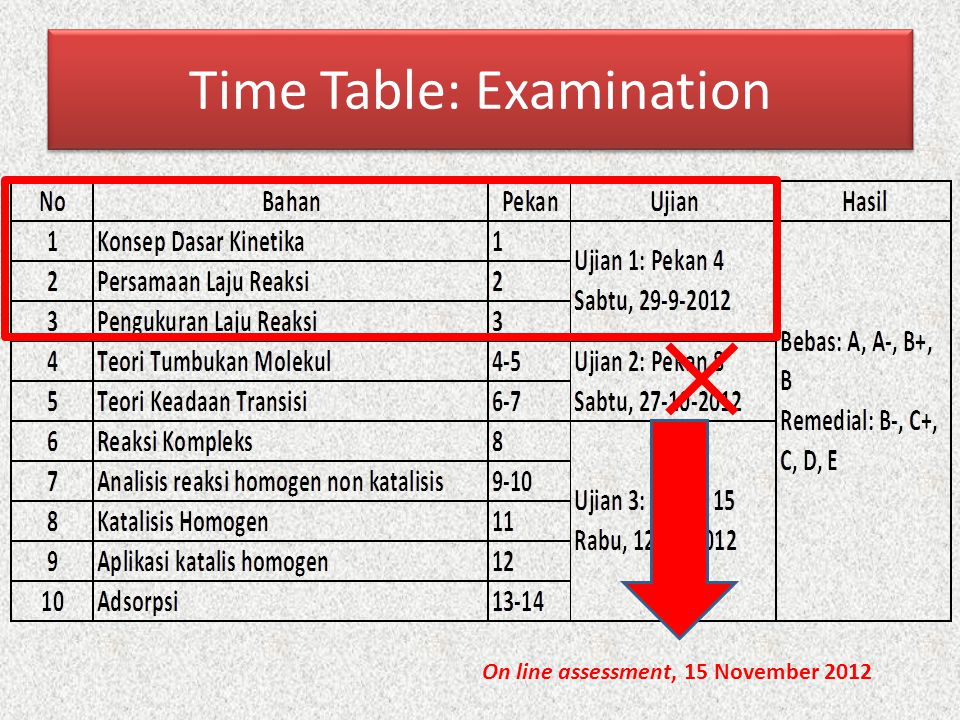 Time Table: Examination