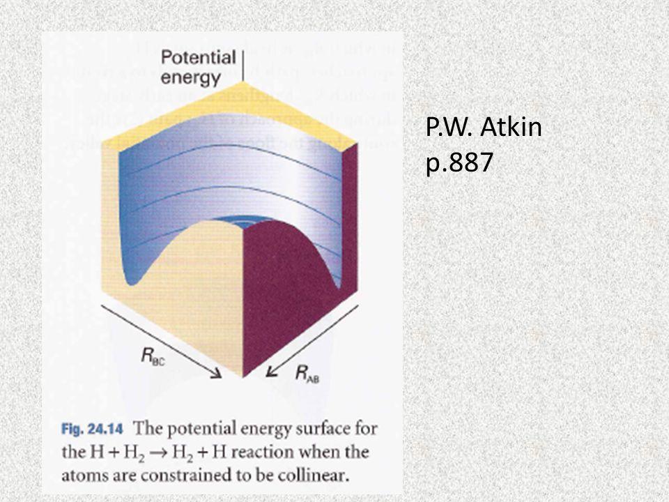 P.W. Atkin p.887