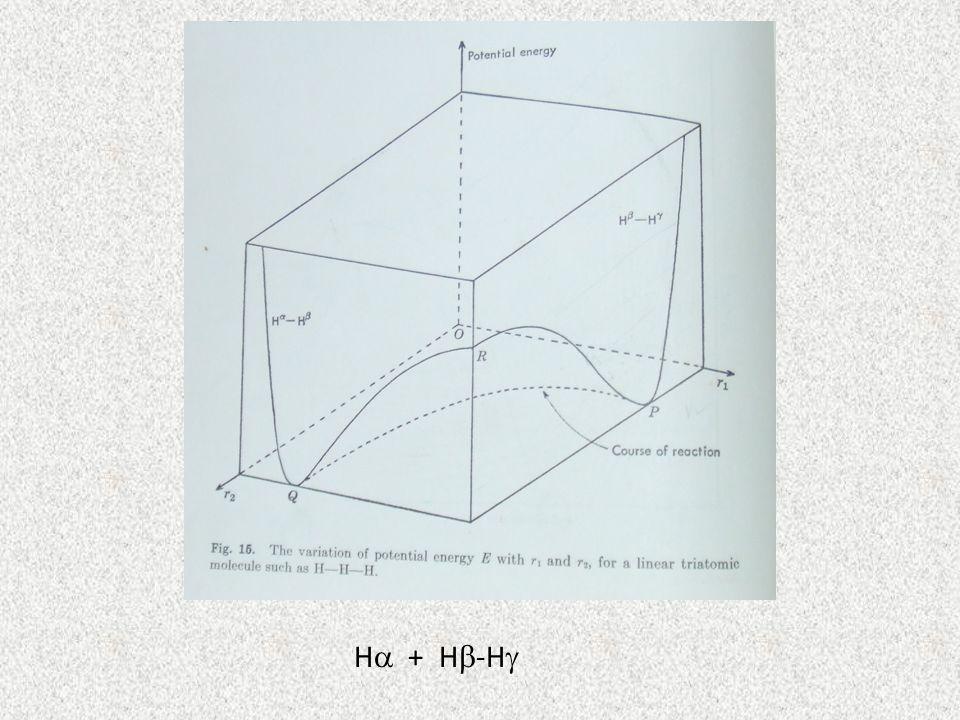 H + H-H