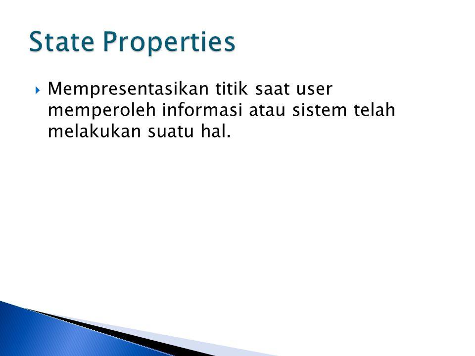 State Properties Mempresentasikan titik saat user memperoleh informasi atau sistem telah melakukan suatu hal.