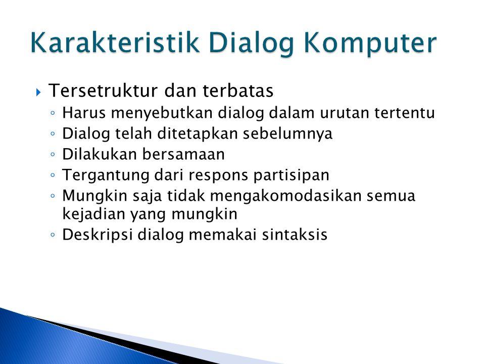 Karakteristik Dialog Komputer