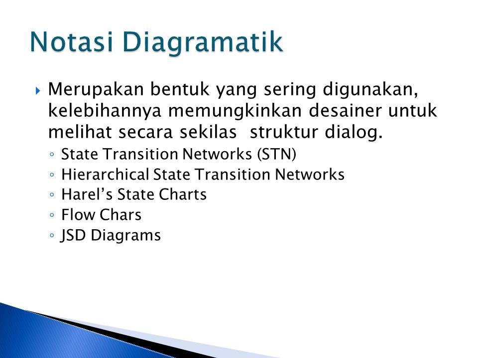 Notasi Diagramatik Merupakan bentuk yang sering digunakan, kelebihannya memungkinkan desainer untuk melihat secara sekilas struktur dialog.