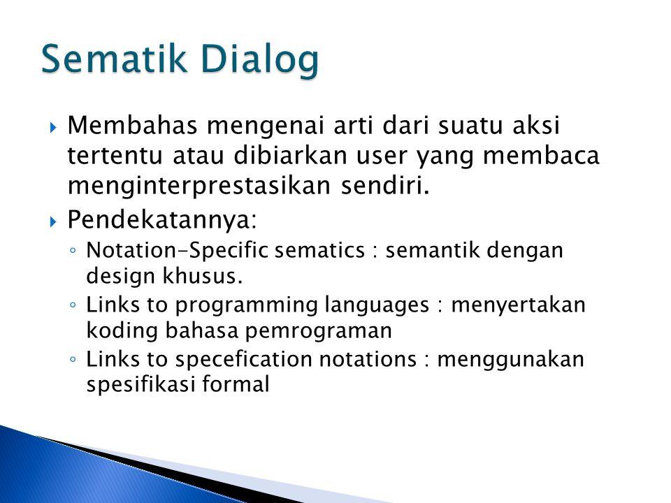 Sematik Dialog Membahas mengenai arti dari suatu aksi tertentu atau dibiarkan user yang membaca menginterprestasikan sendiri.