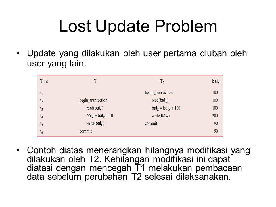 Lost Update Problem Update yang dilakukan oleh user pertama diubah oleh user yang lain.