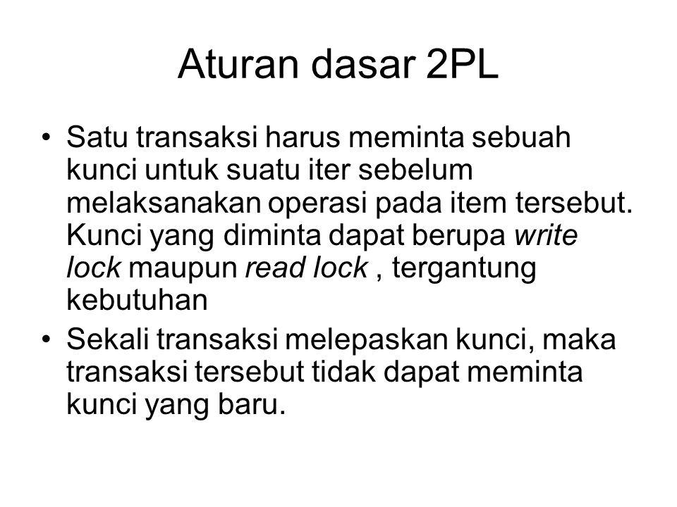 Aturan dasar 2PL