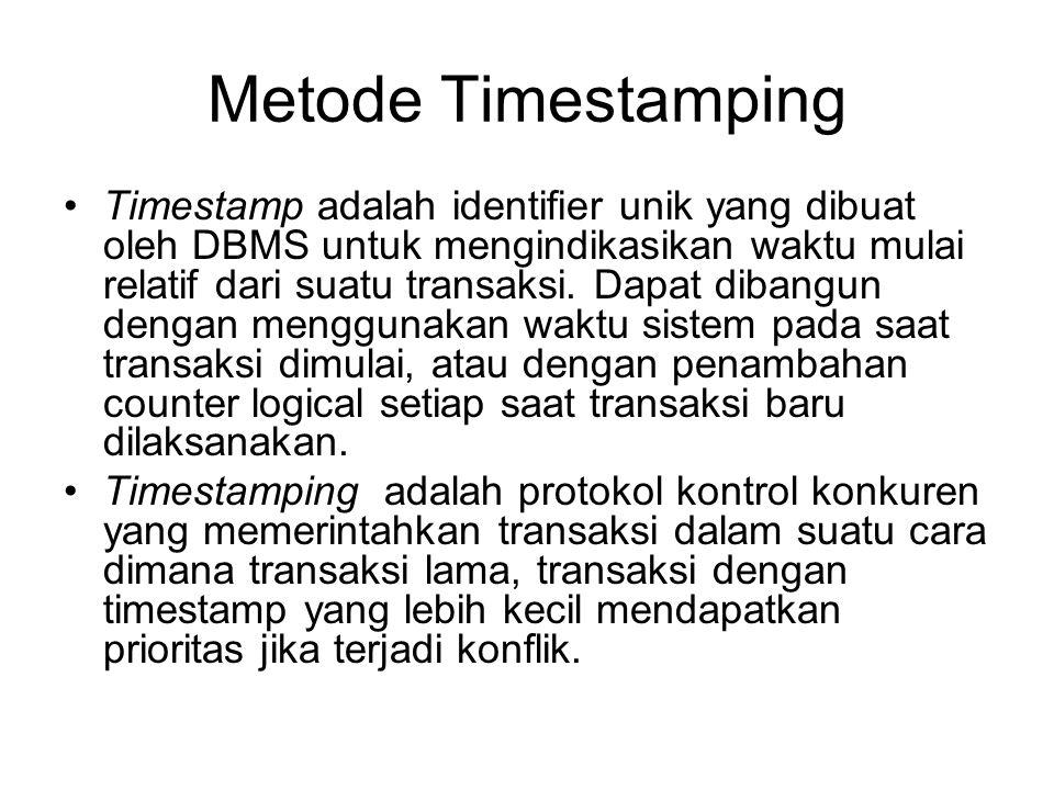 Metode Timestamping