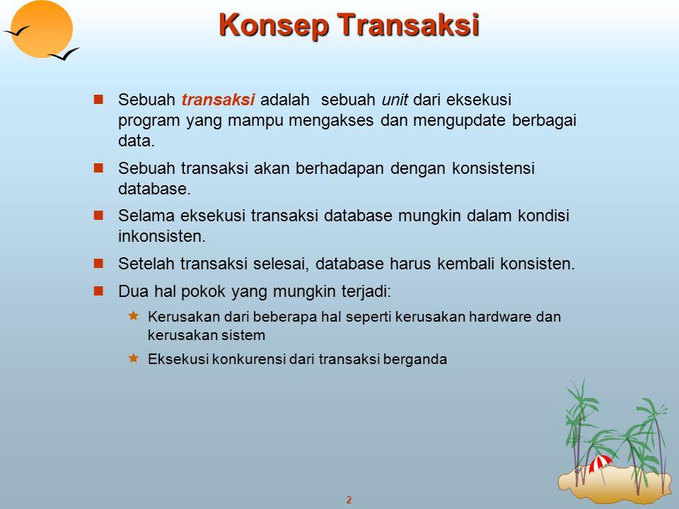 Konsep Transaksi Sebuah transaksi adalah sebuah unit dari eksekusi program yang mampu mengakses dan mengupdate berbagai data.