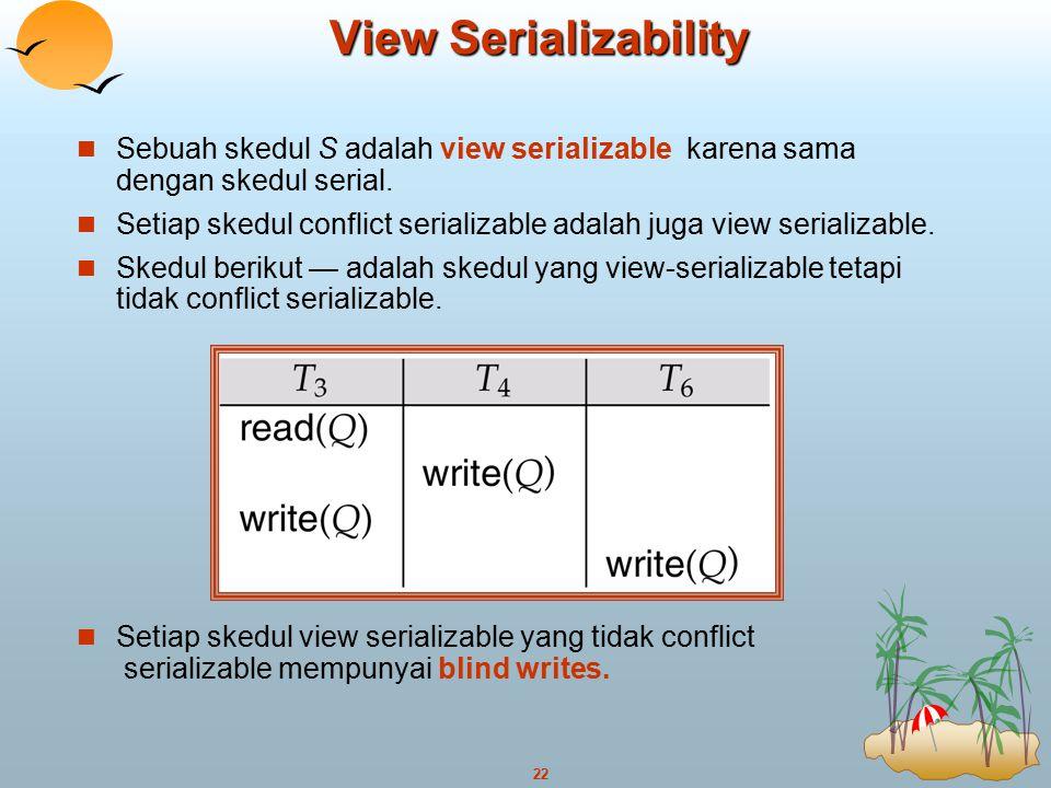 View Serializability Sebuah skedul S adalah view serializable karena sama dengan skedul serial.