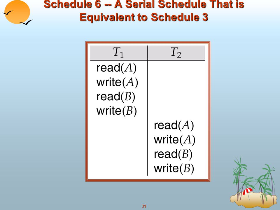 Schedule 6 -- A Serial Schedule That is Equivalent to Schedule 3