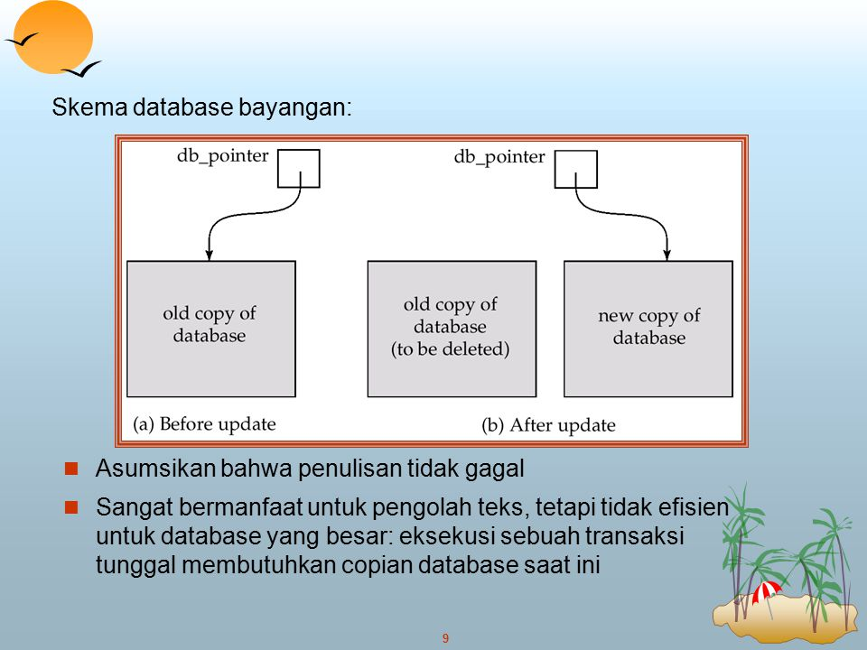 Skema database bayangan: