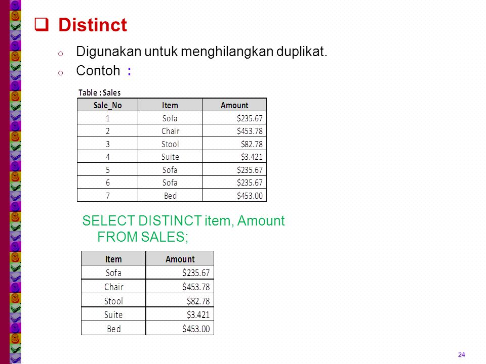 Distinct Digunakan untuk menghilangkan duplikat. Contoh :