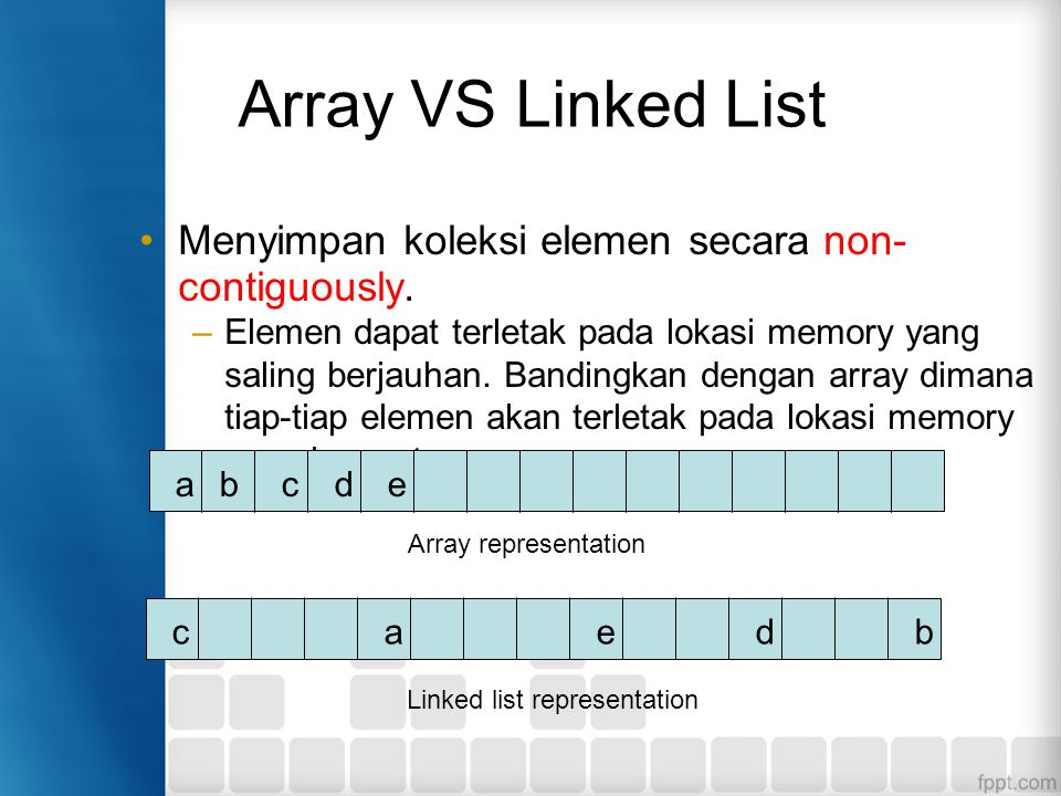 Array VS Linked List Menyimpan koleksi elemen secara non-contiguously.