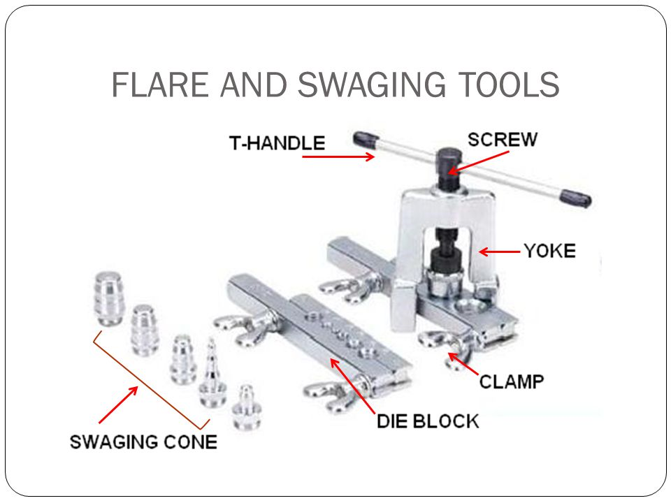 FLARE AND SWAGING TOOLS