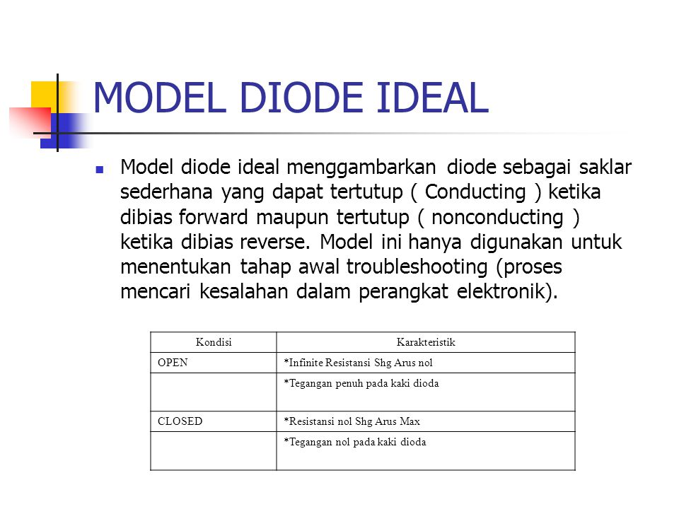 MODEL DIODE IDEAL